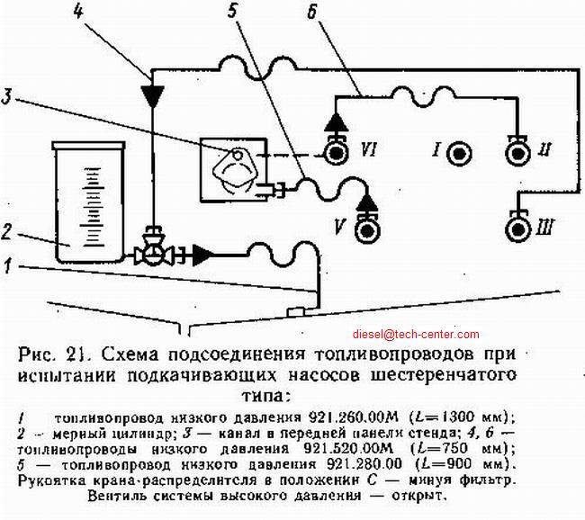 -установка стенда КИ-22205