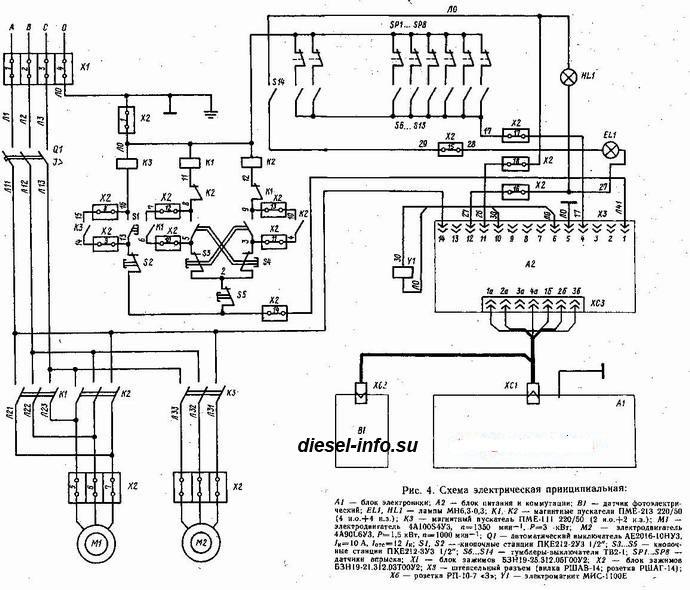 Электрооборудование стенда для