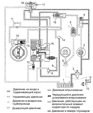 Схема системы топливоподачи с